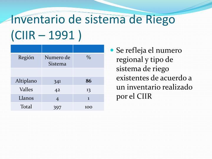 Inventario de sistema de Riego (CIIR – 1991 )