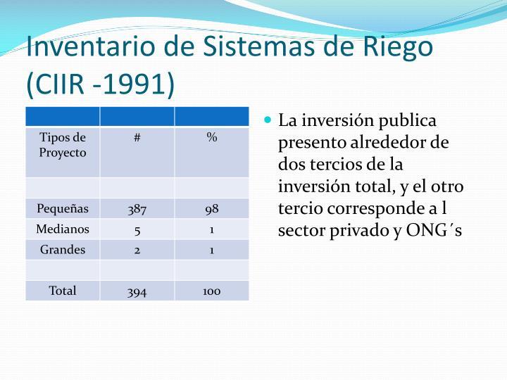 Inventario de Sistemas de Riego (CIIR -1991)