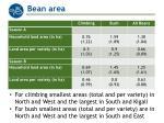 bean area