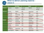 when to deliver planting material season a