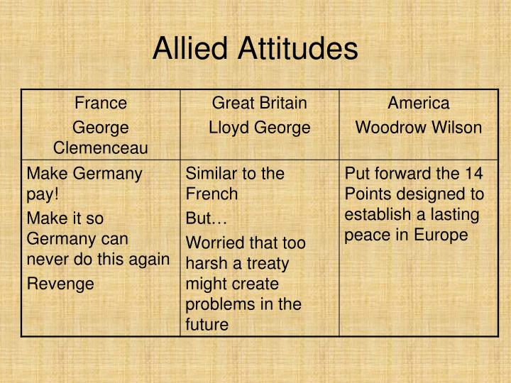 Allied Attitudes