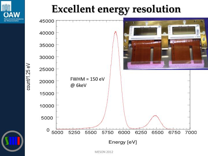 Excellent energy resolution