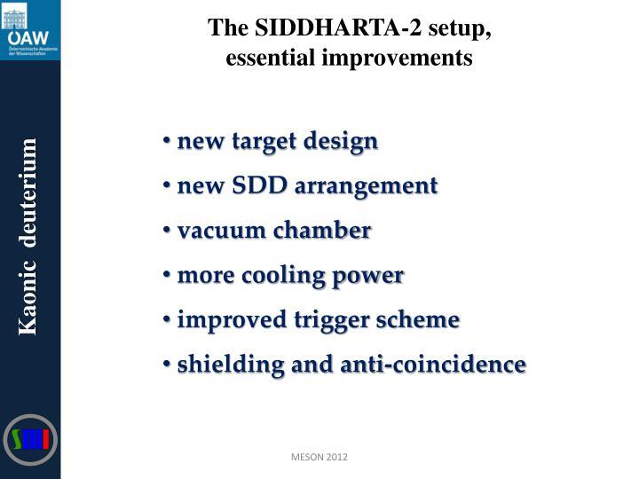 The SIDDHARTA-2 setup,
