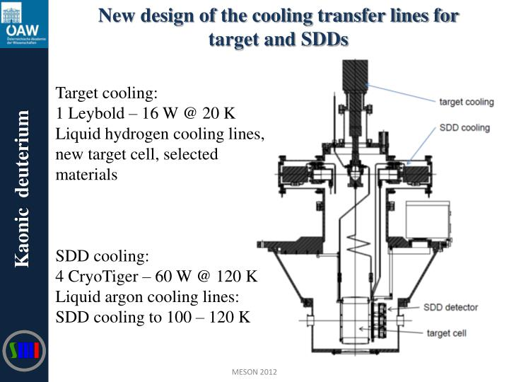 New design of the cooling transfer lines for