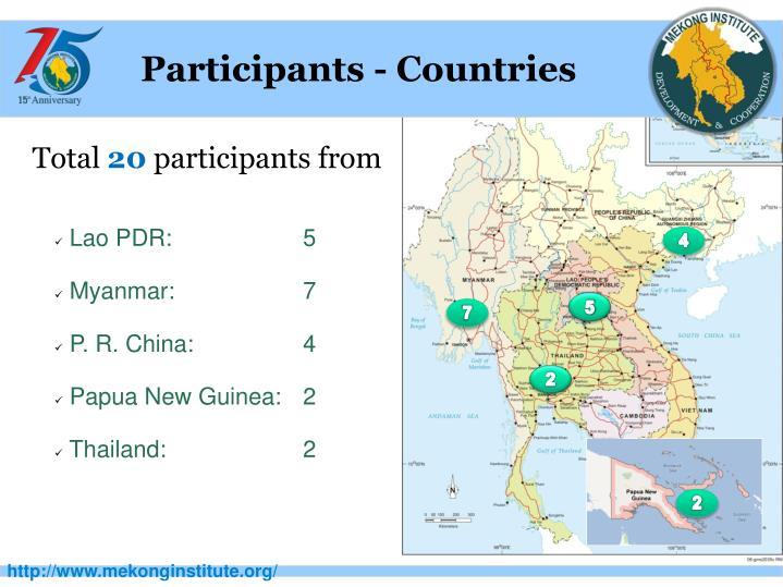 Participants - Countries