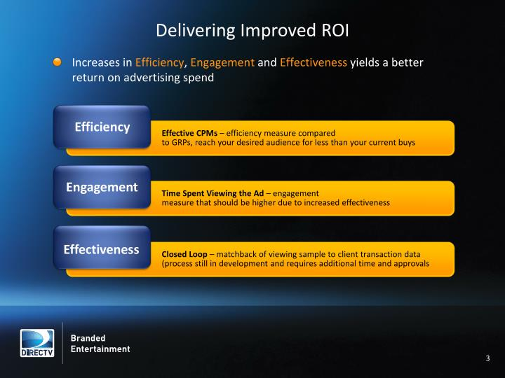 Delivering improved roi