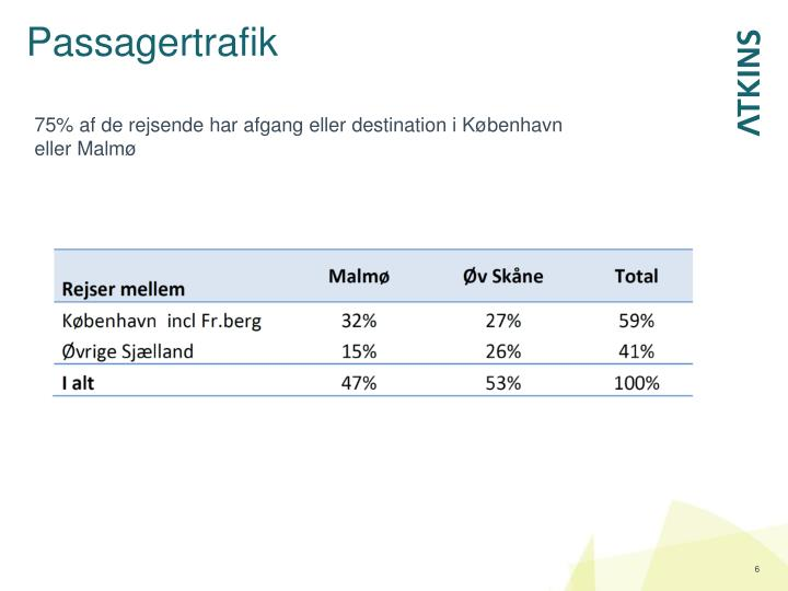Passagertrafik
