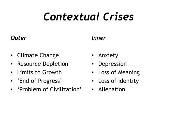 Contextual Crises
