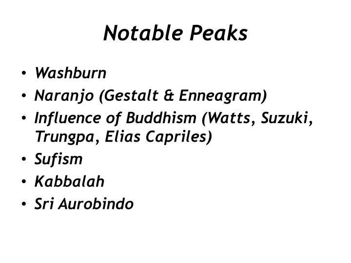Notable Peaks