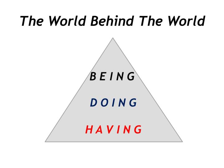 The World Behind The World