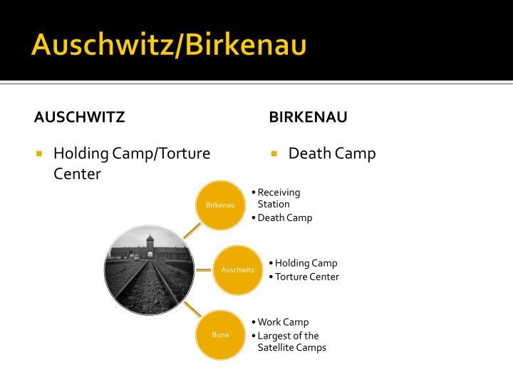 Auschwitz/