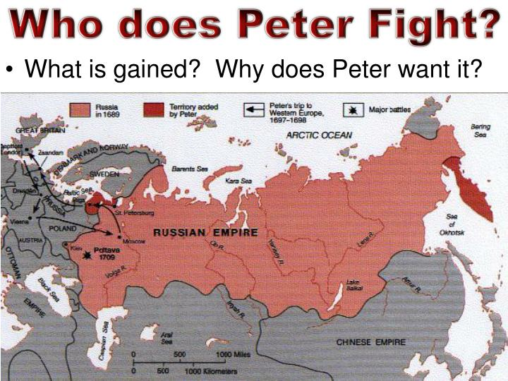 Who does Peter Fight?