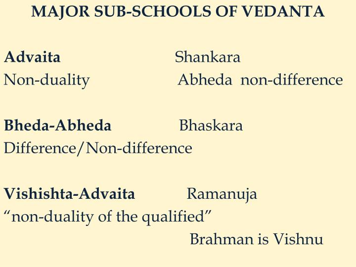 MAJOR SUB-SCHOOLS OF VEDANTA