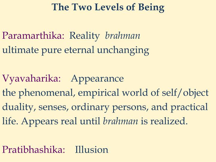 The Two Levels of Being