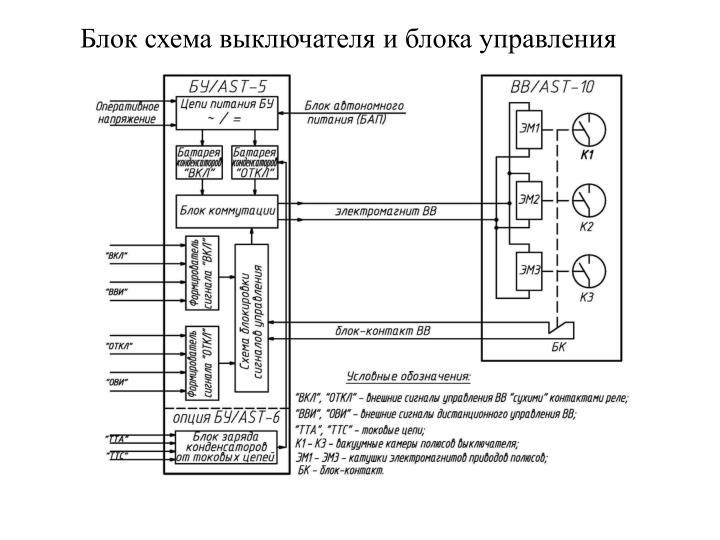 Блок схема выключателя и блока управления