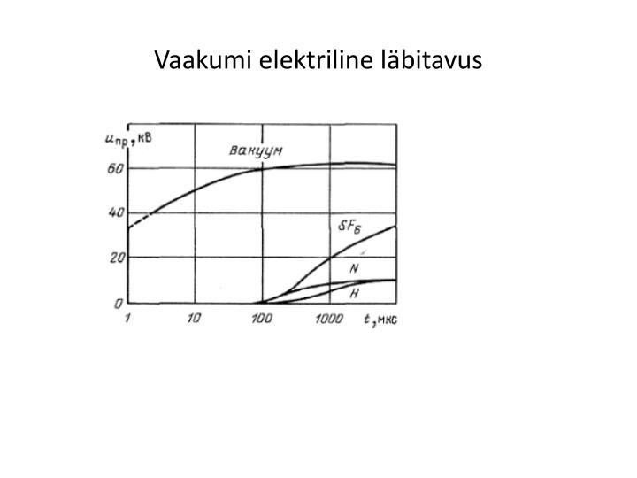 Vaakumi elektriline läbitavus