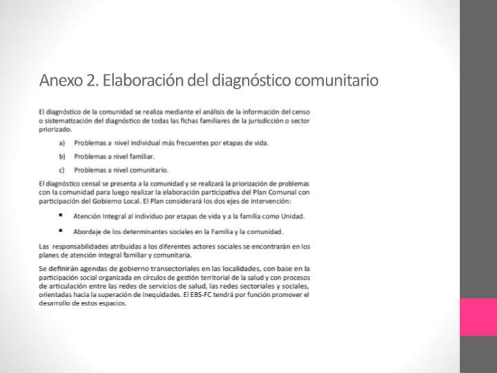 Anexo 2. Elaboración del diagnóstico comunitario