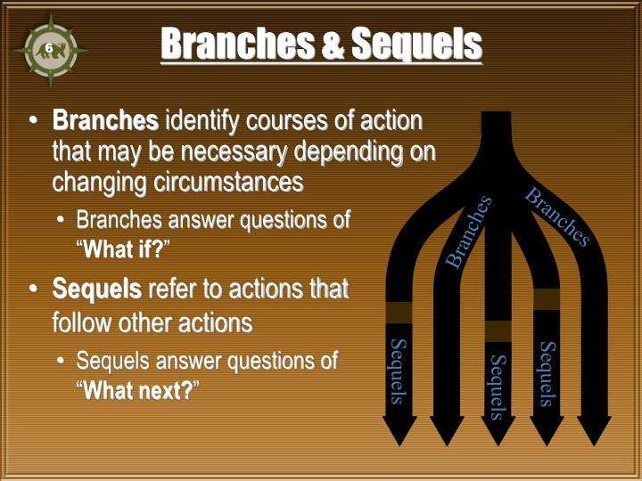 Branches & Sequels