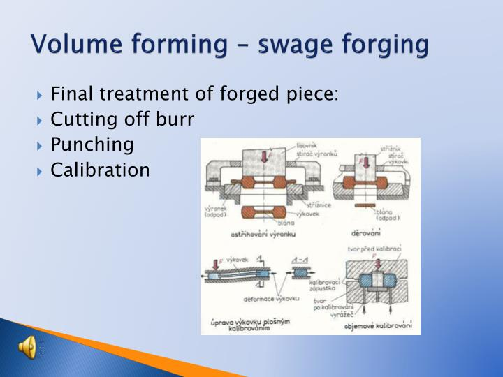 Volume forming – swage