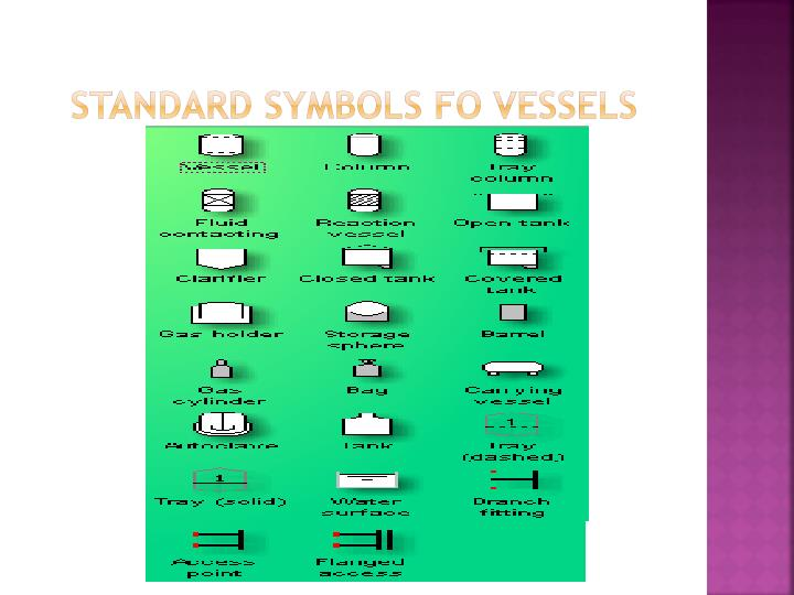 Standard symbols fo vessels