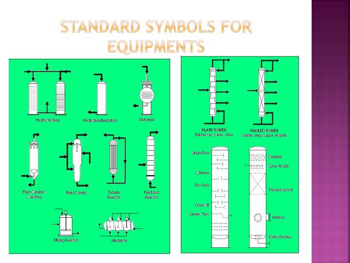 Standard symbols for equipments