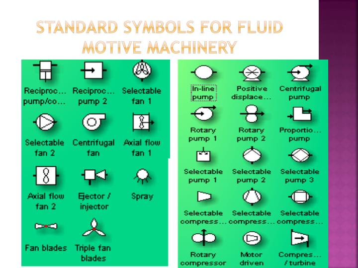 Standard symbols for fluid motive machinery