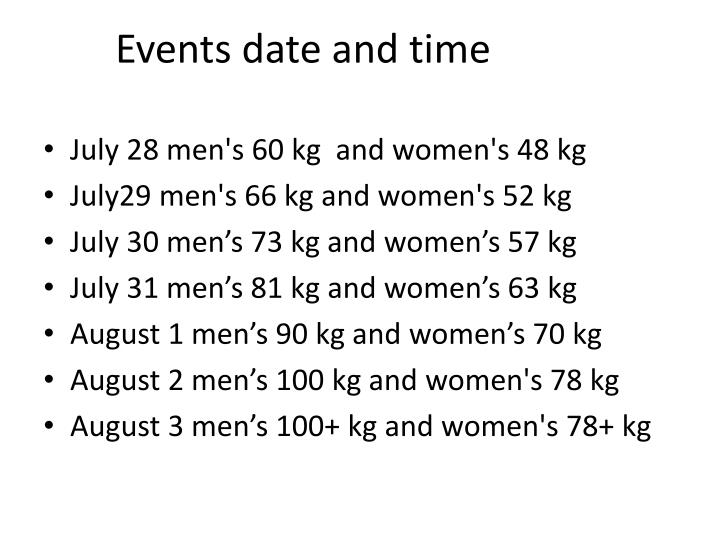 Events date and time