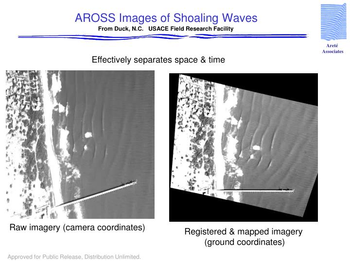 AROSS Images of Shoaling Waves