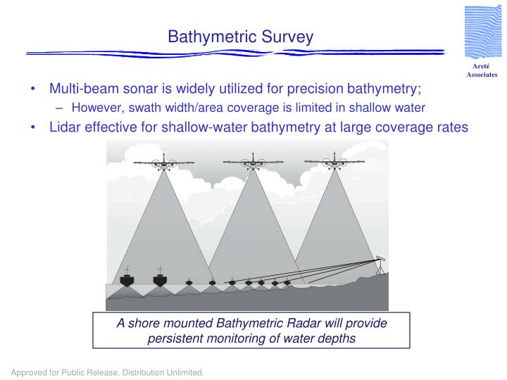 Bathymetric survey