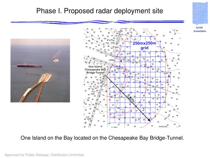 Phase I. Proposed radar deployment site