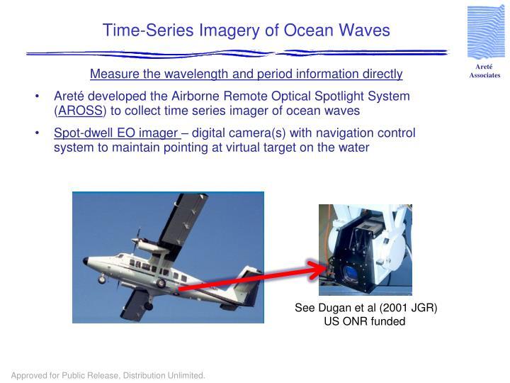 Time-Series Imagery of Ocean Waves