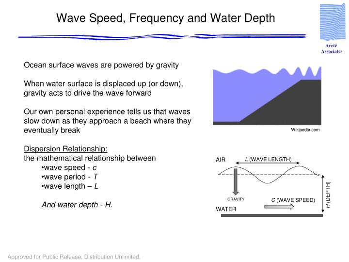 Wave Speed, Frequency and Water Depth
