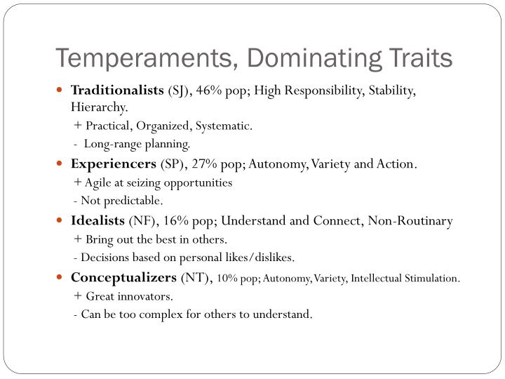 Temperaments, Dominating Traits
