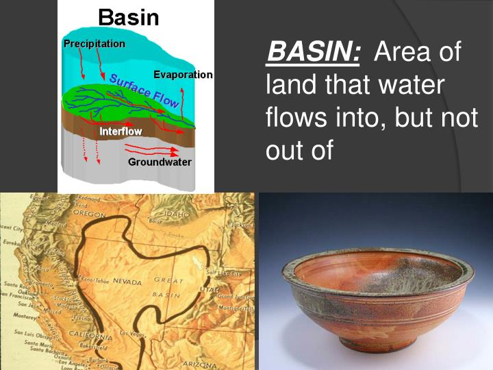 BASIN: