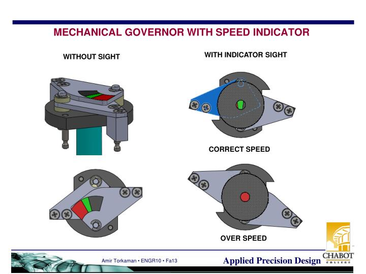 MECHANICAL GOVERNOR WITH SPEED INDICATOR