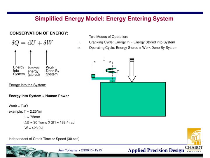 Simplified energy model energy entering system
