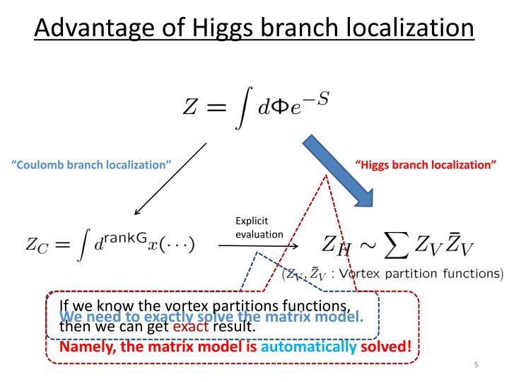 Advantage of Higgs branch localization