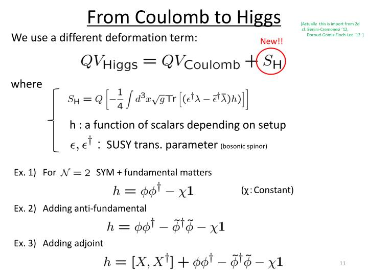 From Coulomb to Higgs
