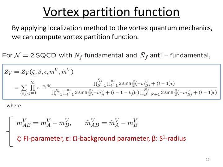Vortex partition function