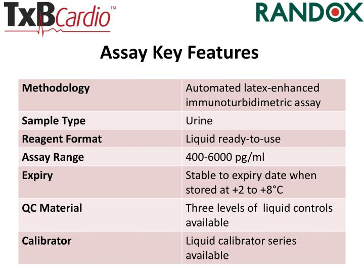 Assay Key Features