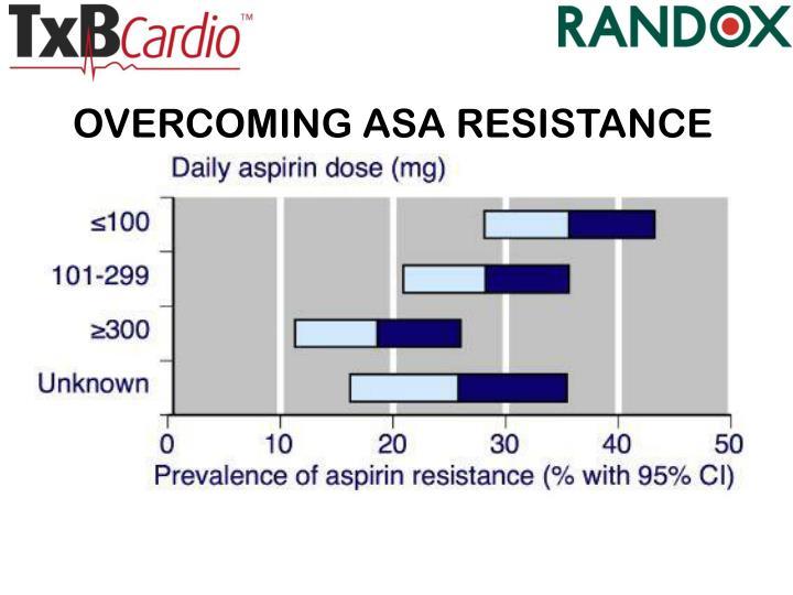OVERCOMING ASA RESISTANCE