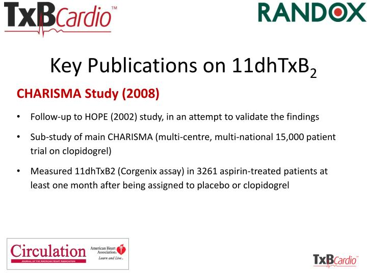 Key Publications on 11dhTxB