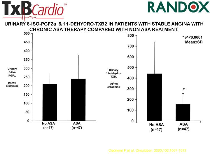 URINARY 8-ISO-PGF2a  & 11-DEHYDRO-TXB2 IN PATIENTS WITH STABLE ANGINA WITH CHRONIC ASA THERAPY COMPARED WITH NON ASA REATMENT.