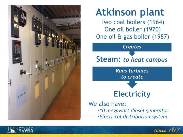 Atkinson plant