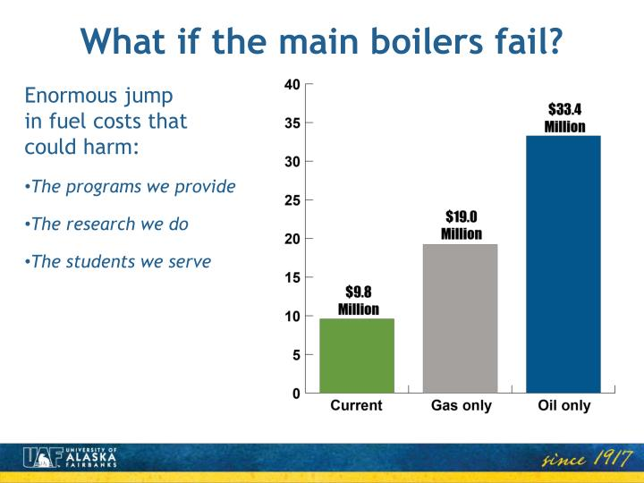 What if the main boilers fail?