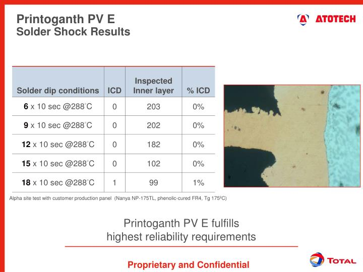 Printoganth PV E fulfills