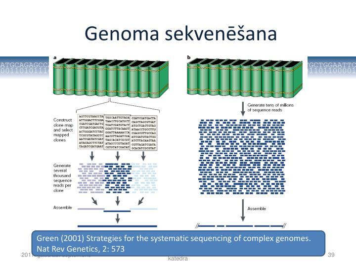 Genoma sekvenēšana