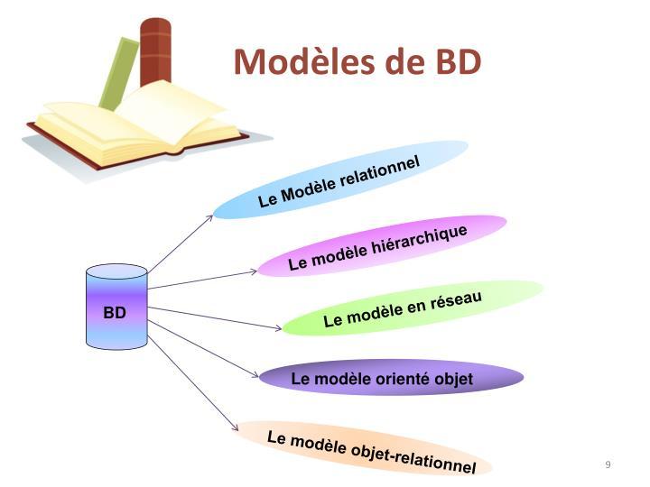 Modèles de BD