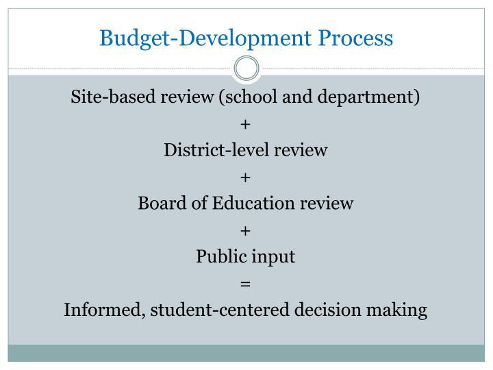 Budget-Development Process