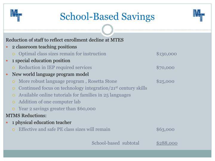 School-Based Savings